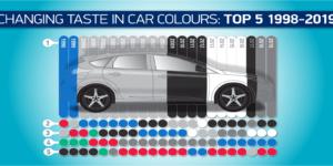 UKs favourite car colour of 2019